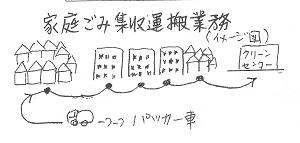 """市の借金530億円! 財政難の中、""""至れり尽くせり""""のごみ収集運搬委託"""